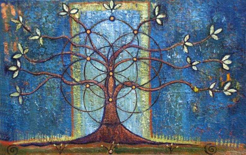 COSTELLAZIONI familiari e spirituali MOVIAN
